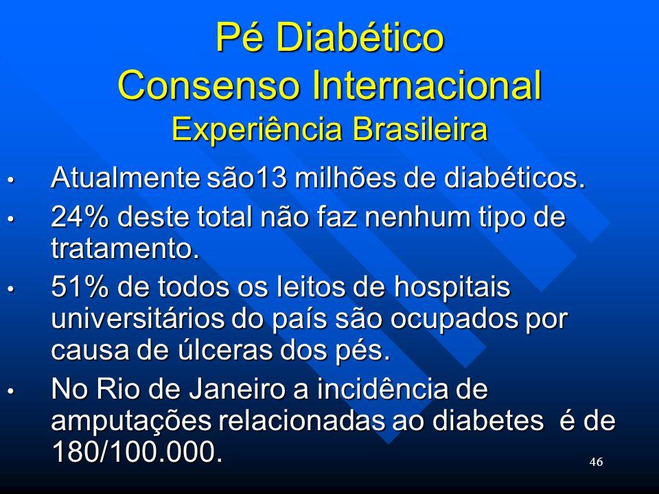 46 Pé Diabético Consenso Internacional Experiência Brasileira Atualmente são13 milhões de diabéticos.