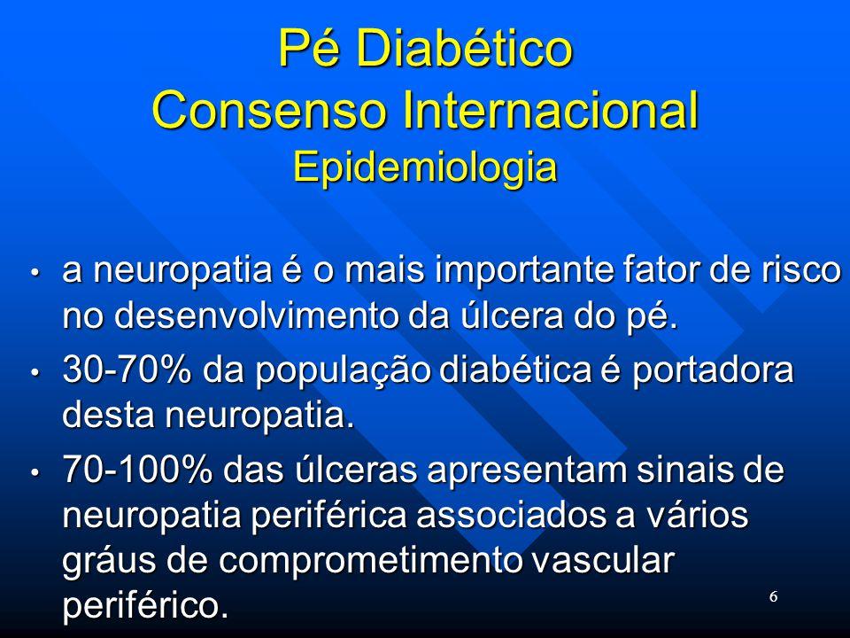 37 Pé Diabético Consenso Internacional Infecção Antibioticoterapia Infecção Severa Patógenos Usuais Antibióticos Parenterais / V0 Sem Sinais de Complicação Cocos Gram(+) Bacilos Gram(-) Inibidor B-lactamase; Cefalosporina de 2 a /3 a Geração Antibioticoterapia Recente / Necrose Cocos Gram(+) + Bacilos Gram(-) / Anaeróbio Anaeróbio Cefalosporina 3 a /4 a Geração / Quinolona+ Clindamicina