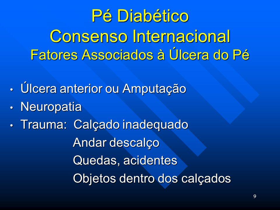 40 Pé Diabético Consenso Internacional Infecção Antibioticoterapia Inibidores de B-lactamase ( Amoxicilina Clavulanato, Ampicilina Sulbactam).
