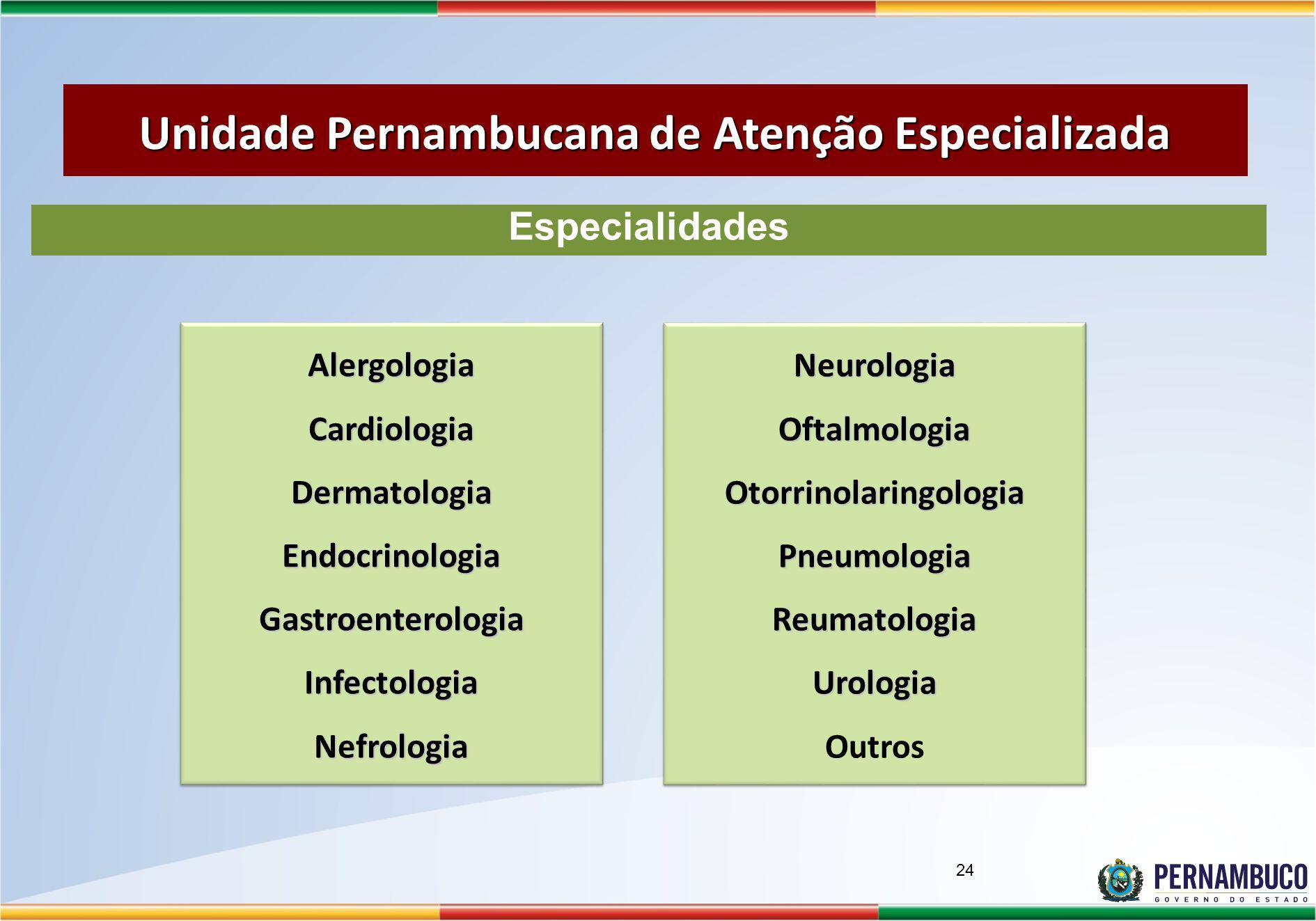 AlergologiaCardiologiaDermatologiaEndocrinologiaGastroenterologiaInfectologiaNefrologiaAlergologiaCardiologiaDermatologiaEndocrinologiaGastroenterologiaInfectologiaNefrologiaNeurologiaOftalmologiaOtorrinolaringologiaPneumologiaReumatologiaUrologia OutrosNeurologiaOftalmologiaOtorrinolaringologiaPneumologiaReumatologiaUrologia Especialidades Unidade Pernambucana de Atenção Especializada 24