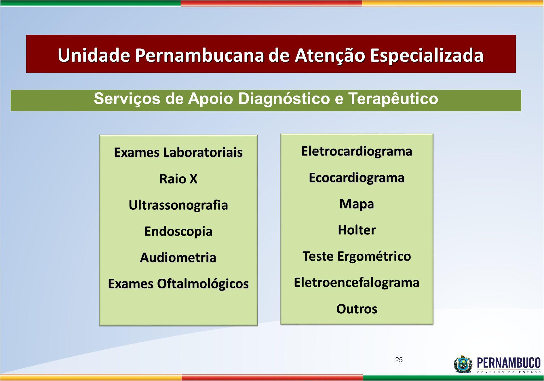 Serviços de Apoio Diagnóstico e Terapêutico Unidade Pernambucana de Atenção Especializada 25 Exames Laboratoriais Raio X Ultrassonografia EndoscopiaAu