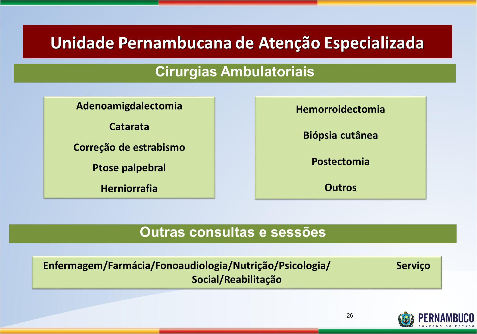 Outras consultas e sessões Cirurgias Ambulatoriais Adenoamigdalectomia Catarata Correção de estrabismo Ptose palpebral Herniorrafia Adenoamigdalectomi