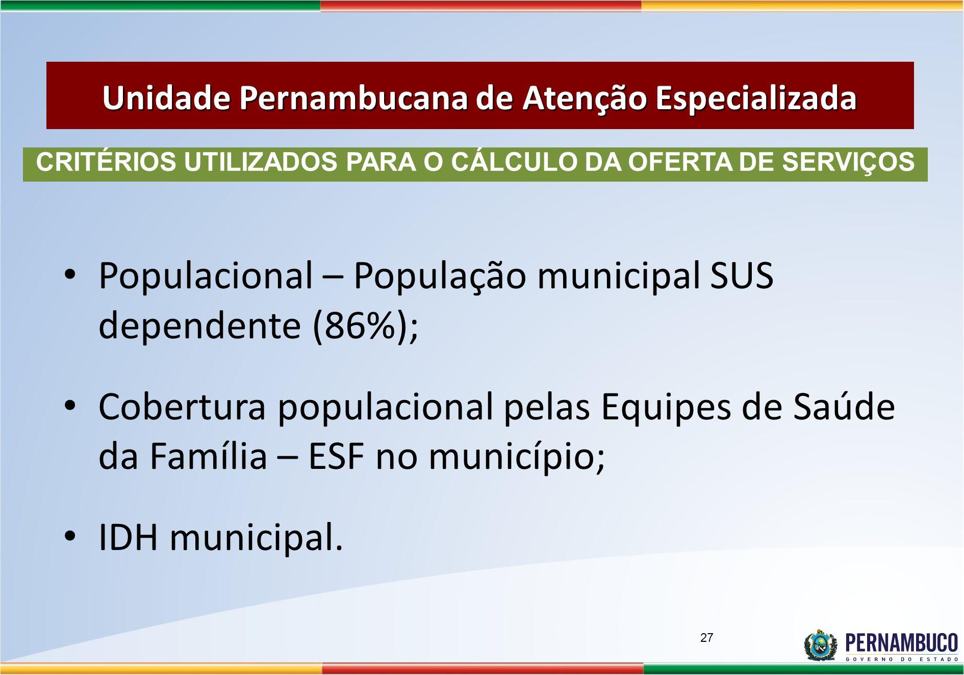 Populacional – População municipal SUS dependente (86%); Cobertura populacional pelas Equipes de Saúde da Família – ESF no município; IDH municipal.
