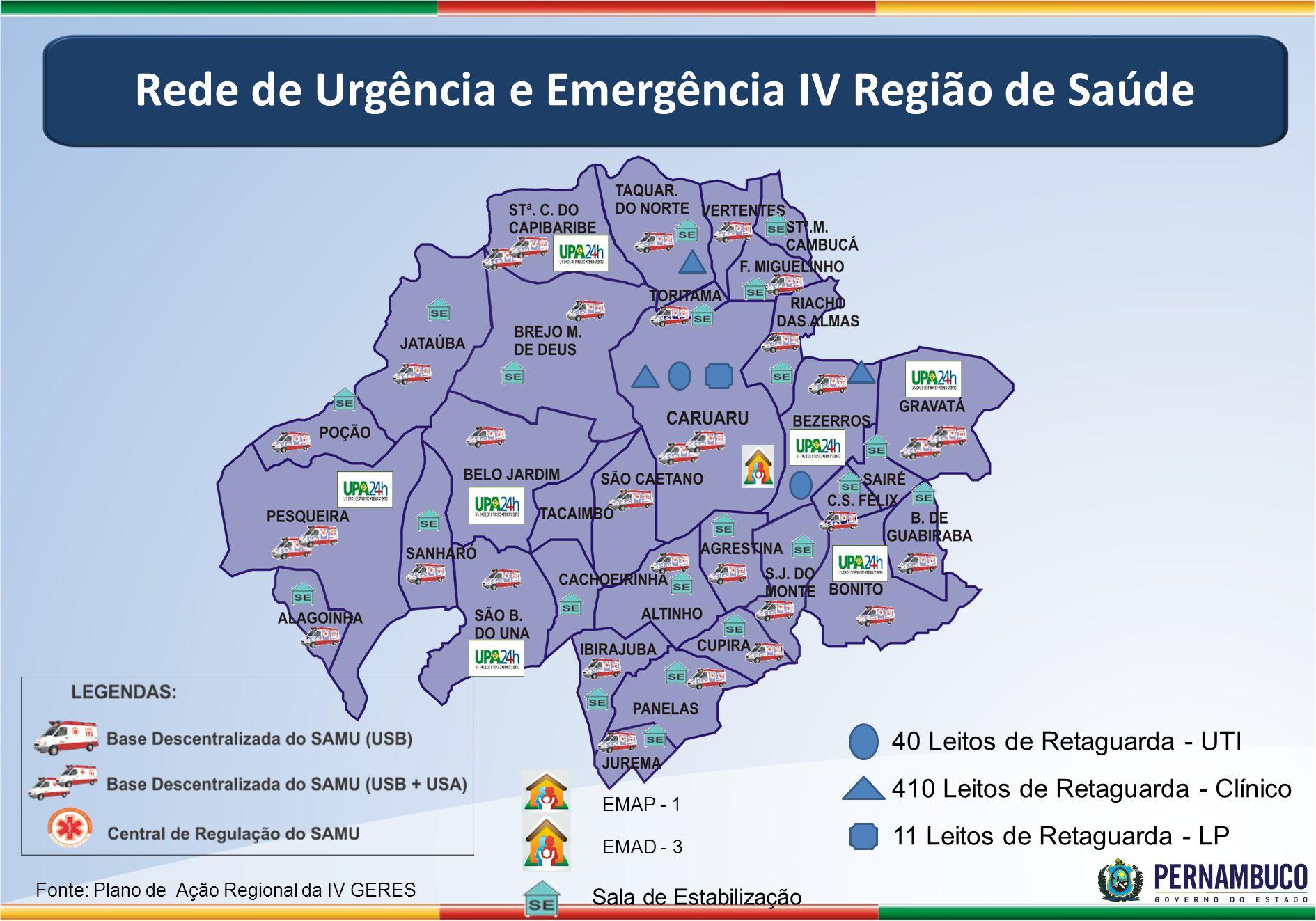 EMAD - 3 EMAP - 1 40 Leitos de Retaguarda - UTI 410 Leitos de Retaguarda - Clínico 11 Leitos de Retaguarda - LP Rede de Urgência e Emergência IV Regiã