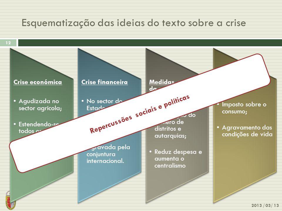 Esquematização das ideias do texto sobre a crise 2013 / 03/ 13 12 Crise económica Agudizada no sector agrícola; Estendendo-se a todos os outros; Crise