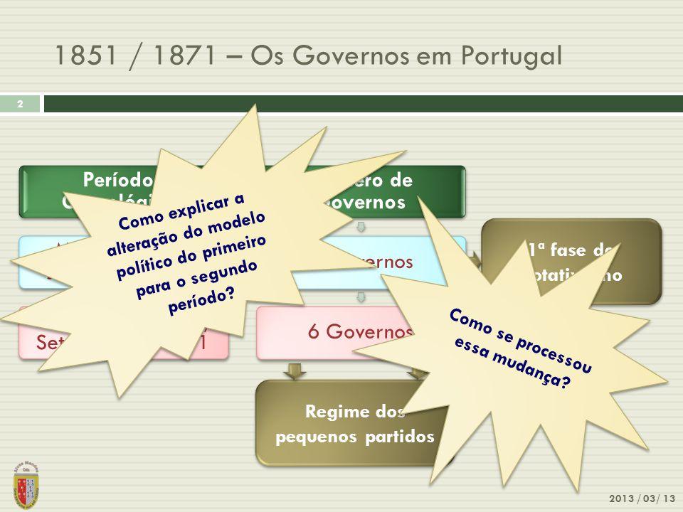 1851 / 1871 – Os Governos em Portugal 2013 / 03/ 13 2 Períodos Cronológicos - Maio de 1851 / Janeiro de 1868 - Janeiro de 1868 / Setembro de 1871 Núme