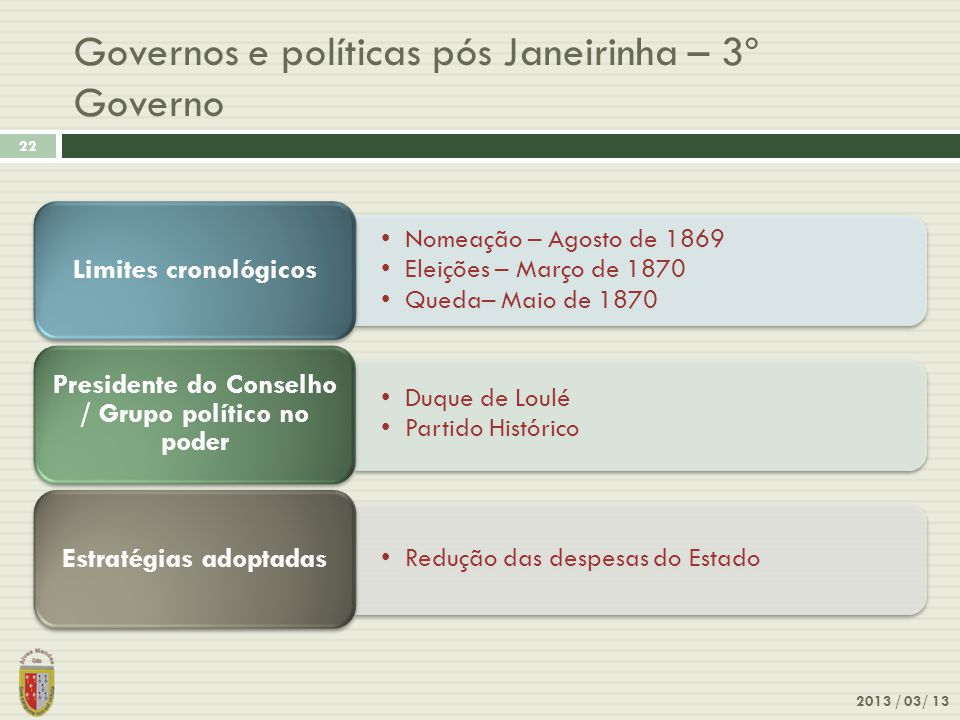 2013 / 03/ 13 22 Governos e políticas pós Janeirinha – 3º Governo Nomeação – Agosto de 1869 Eleições – Março de 1870 Queda– Maio de 1870 Limites crono