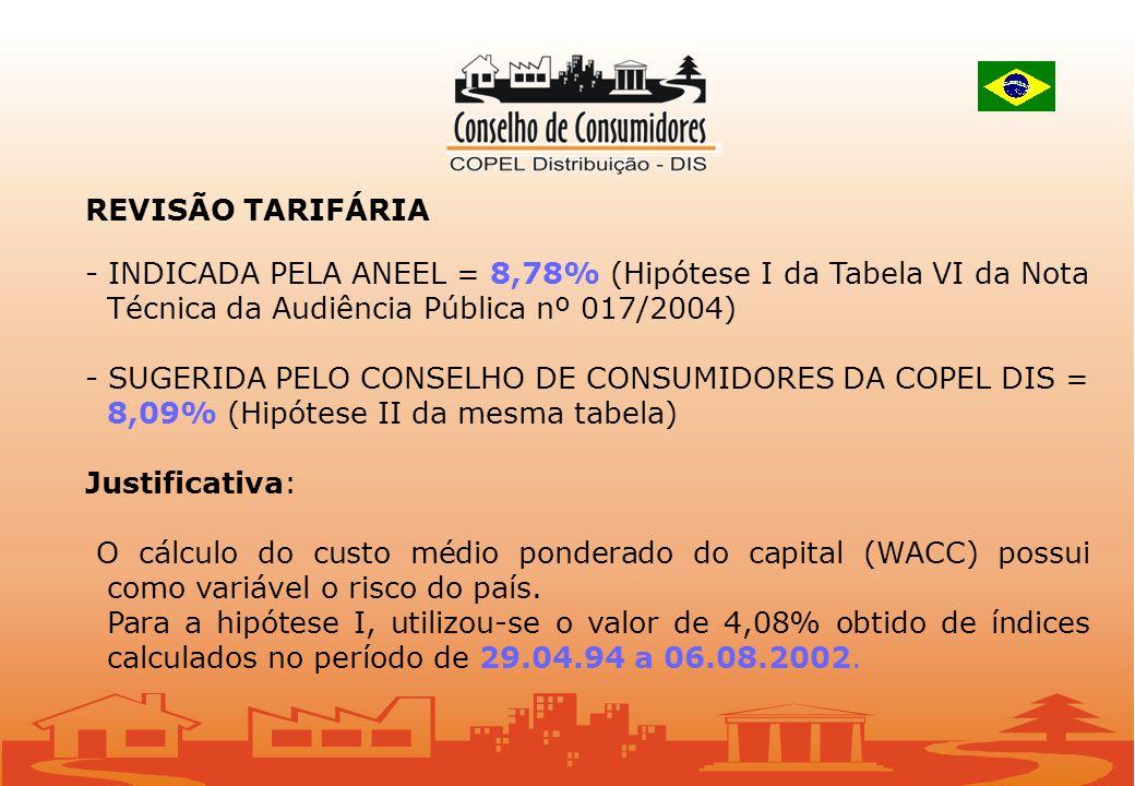 REVISÃO TARIFÁRIA - INDICADA PELA ANEEL = 8,78% (Hipótese I da Tabela VI da Nota Técnica da Audiência Pública nº 017/2004) - SUGERIDA PELO CONSELHO DE CONSUMIDORES DA COPEL DIS = 8,09% (Hipótese II da mesma tabela) Justificativa: O cálculo do custo médio ponderado do capital (WACC) possui como variável o risco do país.
