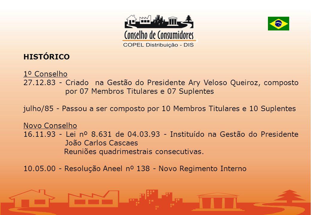 HISTÓRICO 1º Conselho 27.12.83 - Criado na Gestão do Presidente Ary Veloso Queiroz, composto por 07 Membros Titulares e 07 Suplentes julho/85 - Passou