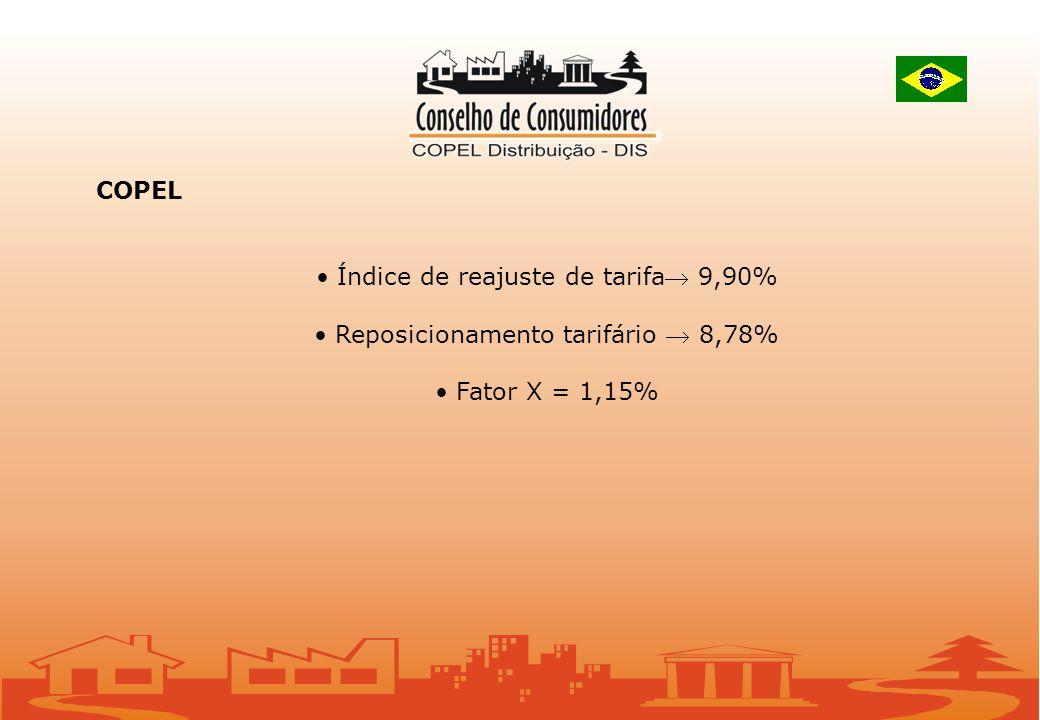 COPEL Índice de reajuste de tarifa 9,90% Reposicionamento tarifário 8,78% Fator X = 1,15%