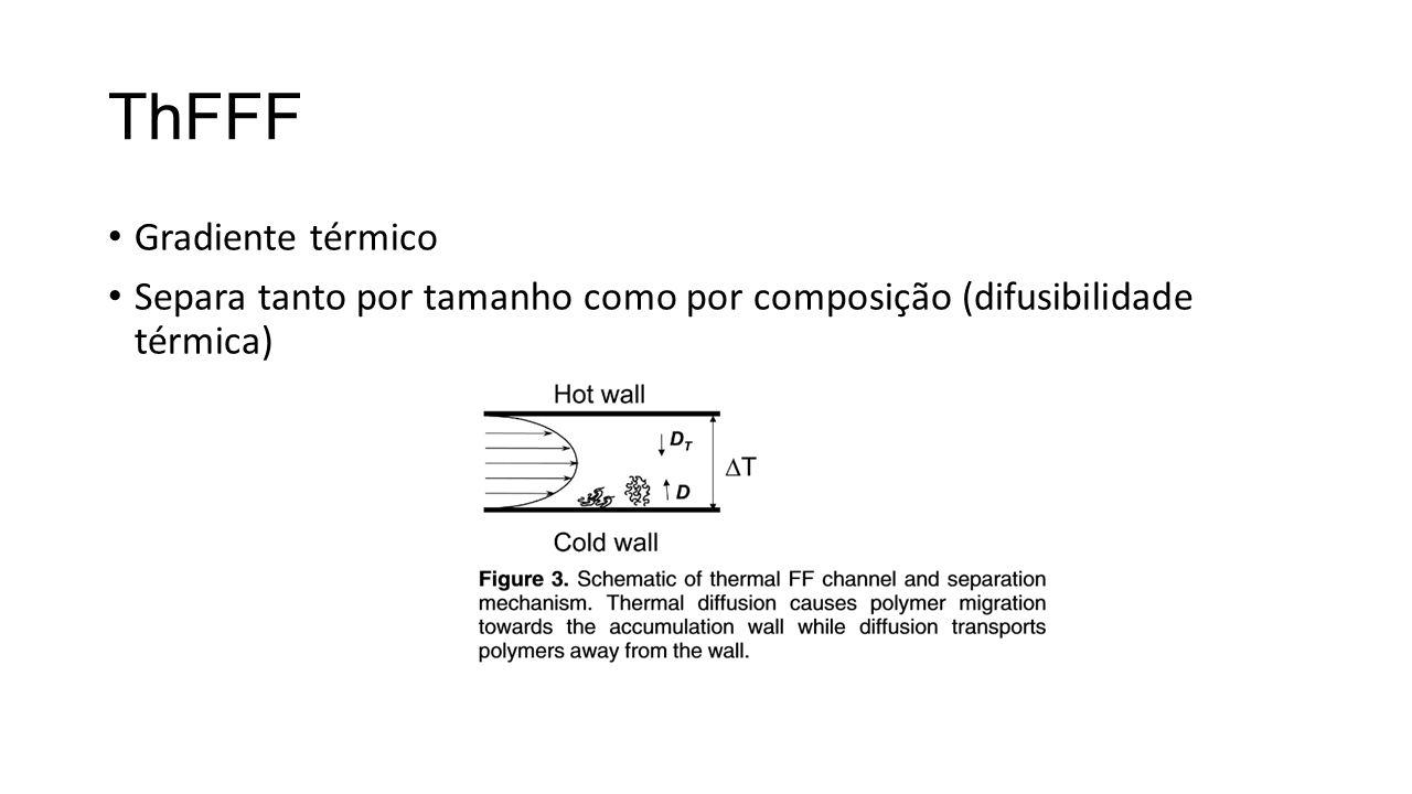 ThFFF Gradiente térmico Separa tanto por tamanho como por composição (difusibilidade térmica)