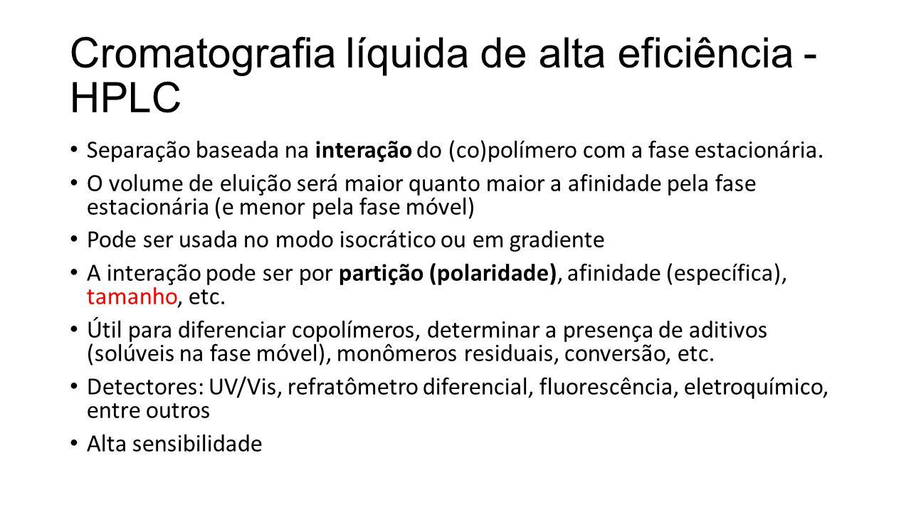 Cromatografia líquida de alta eficiência - HPLC Separação baseada na interação do (co)polímero com a fase estacionária.
