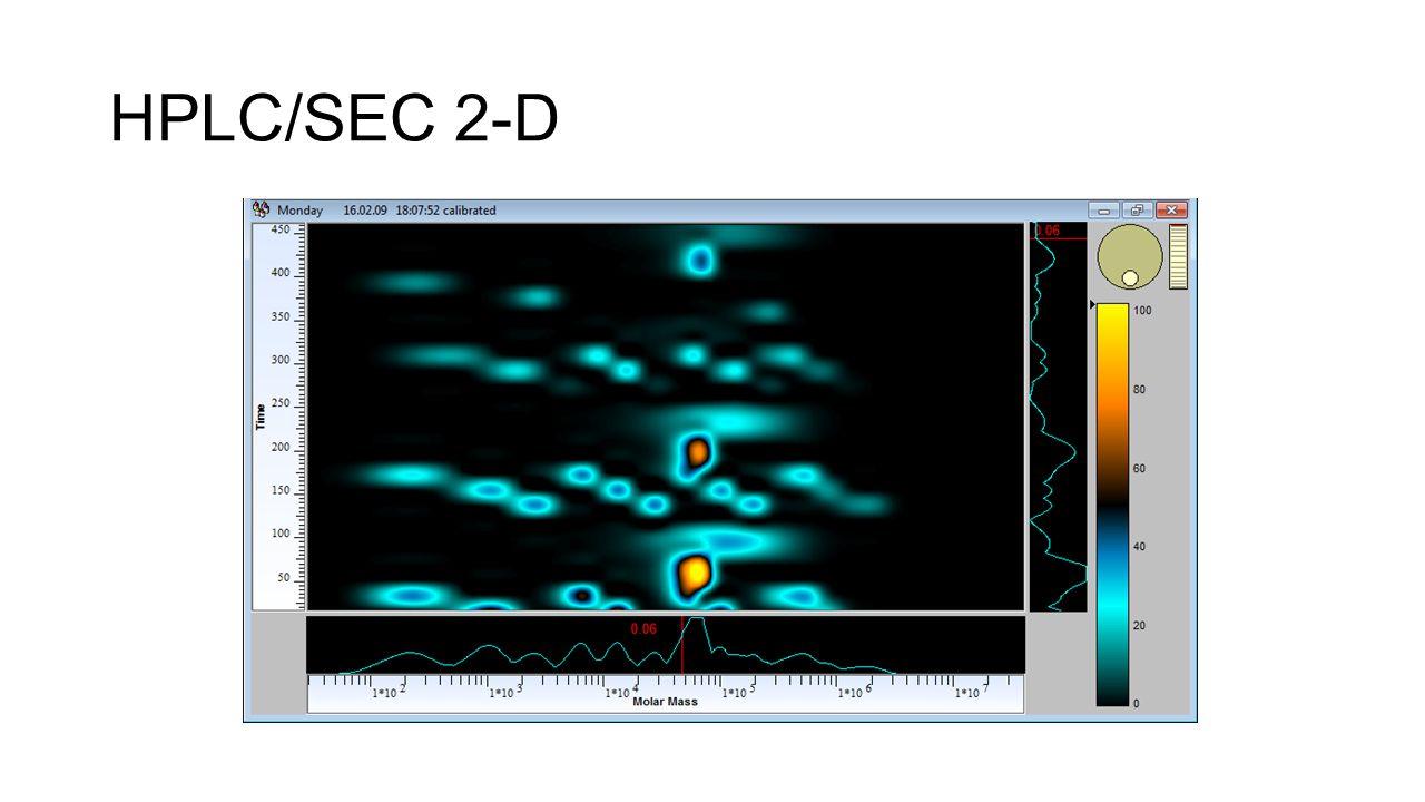 Espalhamento de Luz Dinâmico Determina o raio hidrodinâmico de partículas em solução usando para isso a correlação entre as flutuações no espalhamento de luz de uma solução (polimérica, por exemplo).
