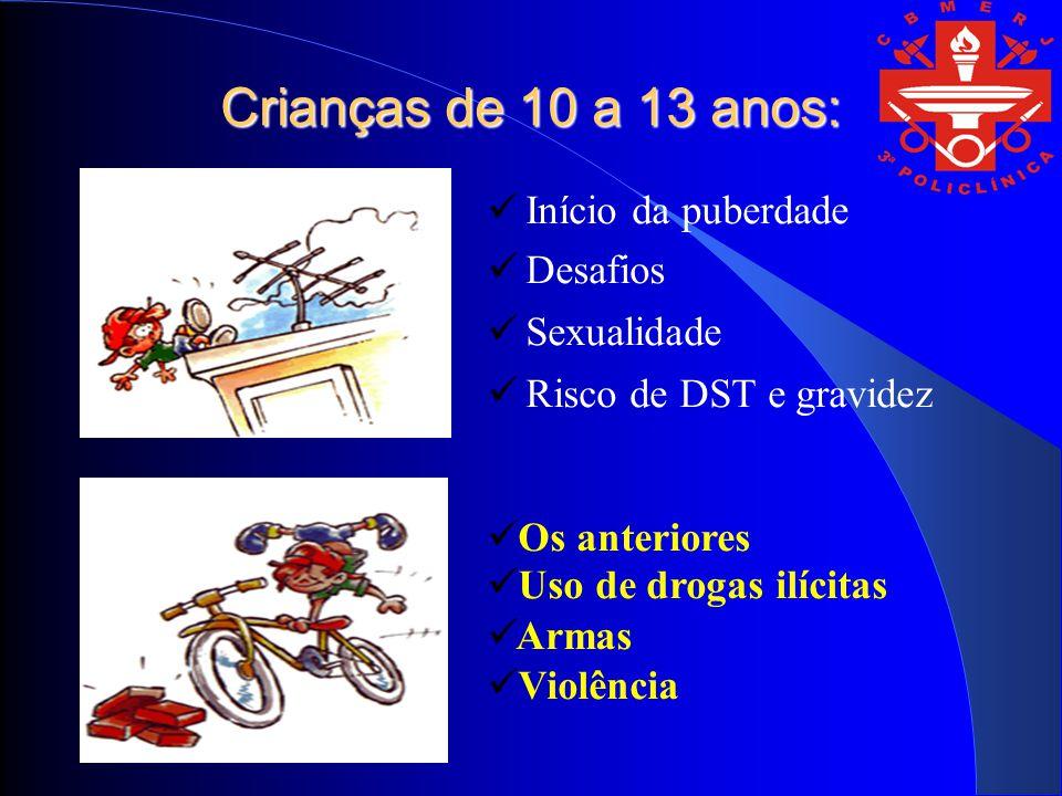 Crianças de 10 a 13 anos: Início da puberdade Desafios Sexualidade Risco de DST e gravidez Os anteriores Uso de drogas ilícitas Armas Violência