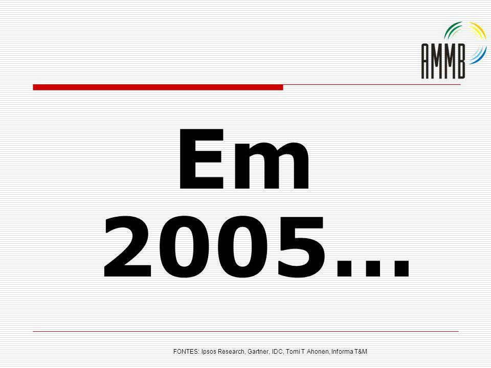 Em 2005… FONTES: Ipsos Research, Gartner, IDC, Tomi T Ahonen, Informa T&M