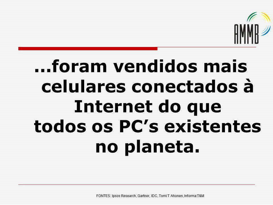 ...foram vendidos mais celulares conectados à Internet do que todos os PCs existentes no planeta. FONTES: Ipsos Research, Gartner, IDC, Tomi T Ahonen,