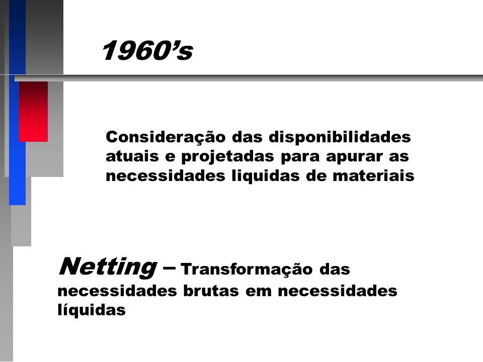 1960s Consideração das disponibilidades atuais e projetadas para apurar as necessidades liquidas de materiais Netting – Transformação das necessidades brutas em necessidades líquidas