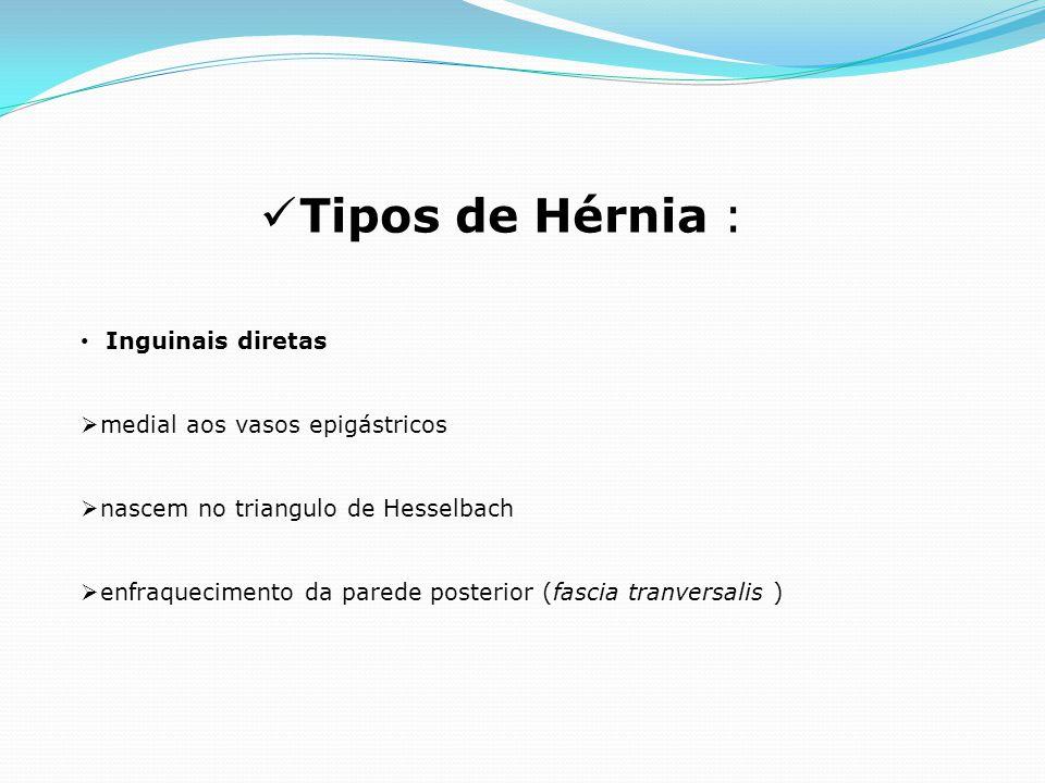 Tipos de Hérnia : Inguinais diretas medial aos vasos epigástricos nascem no triangulo de Hesselbach enfraquecimento da parede posterior (fascia tranve