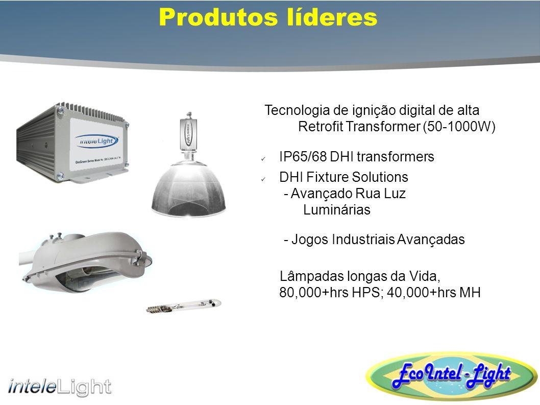 inteleLight Digital HID (DHID) Instant Energy Savings.