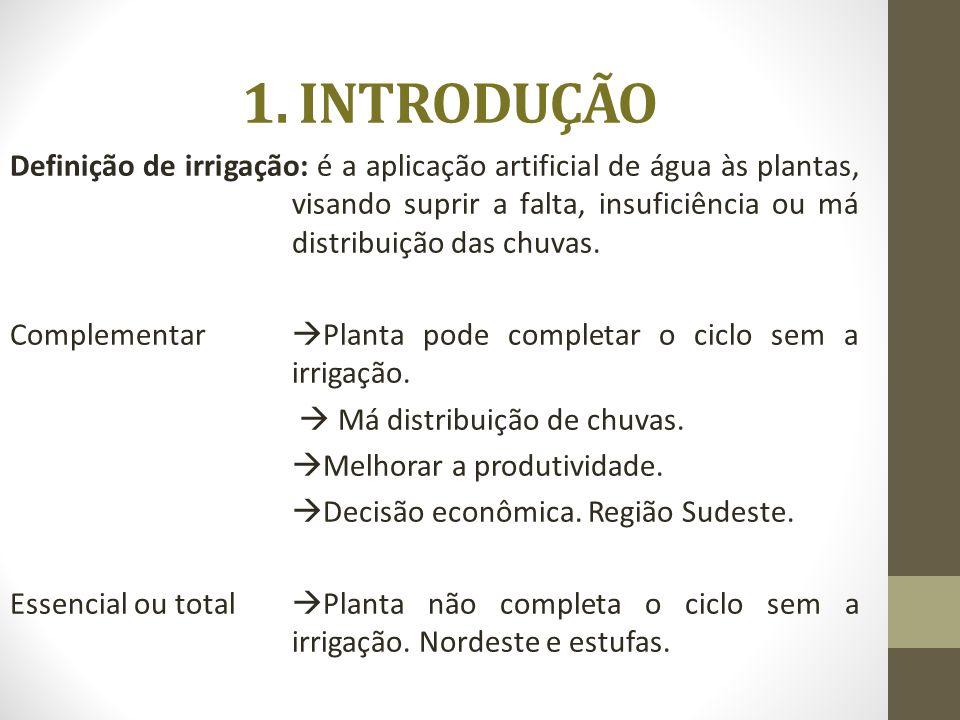 Brasil 1589 Jesuítas Fazenda Santa Cruz Rio de Janeiro Primeira lavoura arroz irrigado (RS) em 1904 Área irrigada no Brasil foi praticamente inexpressiva até meados dos anos 60.