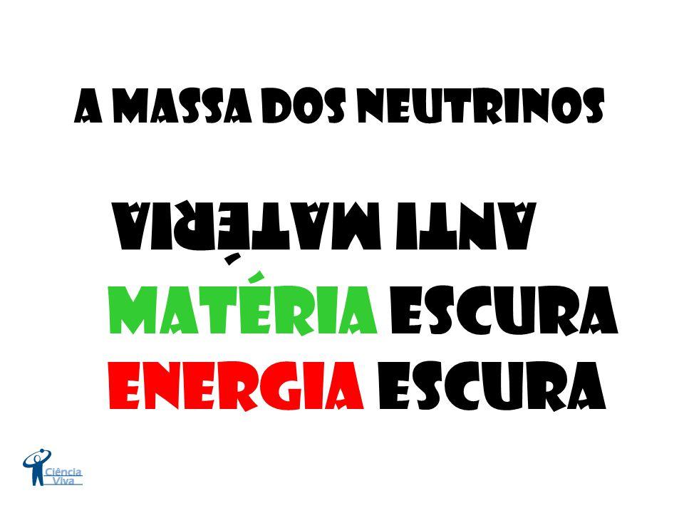 Matéria escura Energia Escura Anti Matéria A Massa dos neutrinos