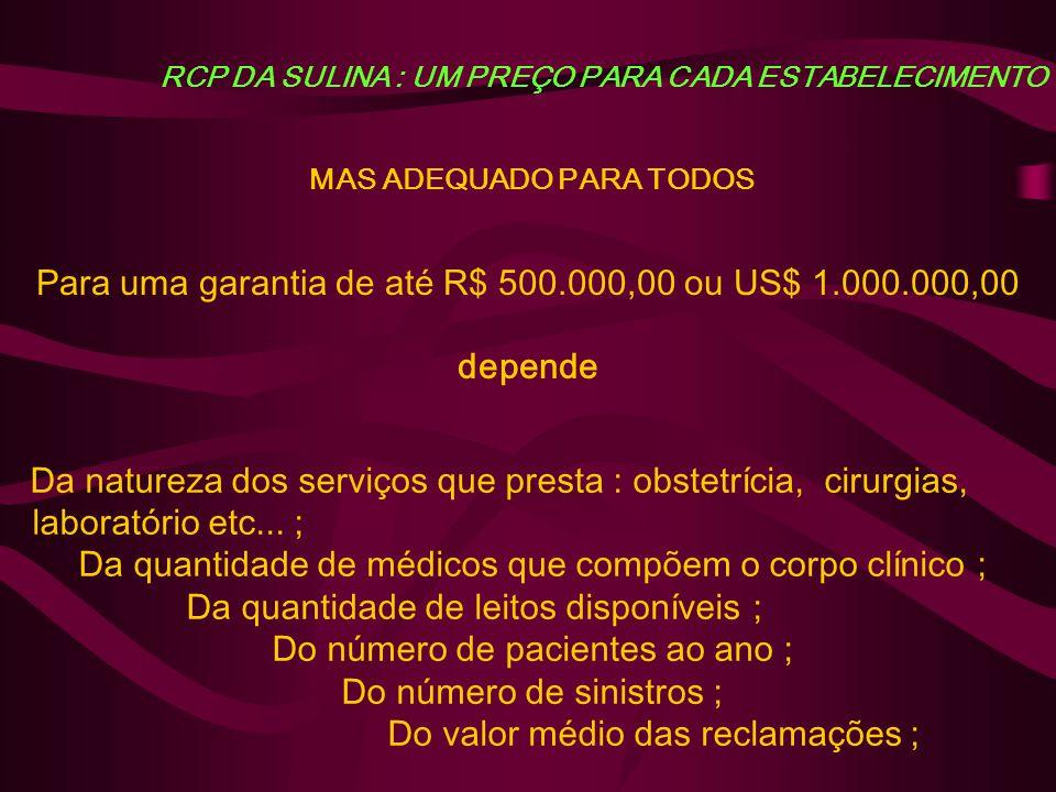 RCP DA SULINA : UM PREÇO PARA CADA ESTABELECIMENTO MAS ADEQUADO PARA TODOS Para uma garantia de até R$ 500.000,00 ou US$ 1.000.000,00 depende Da natureza dos serviços que presta : obstetrícia, cirurgias, laboratório etc...