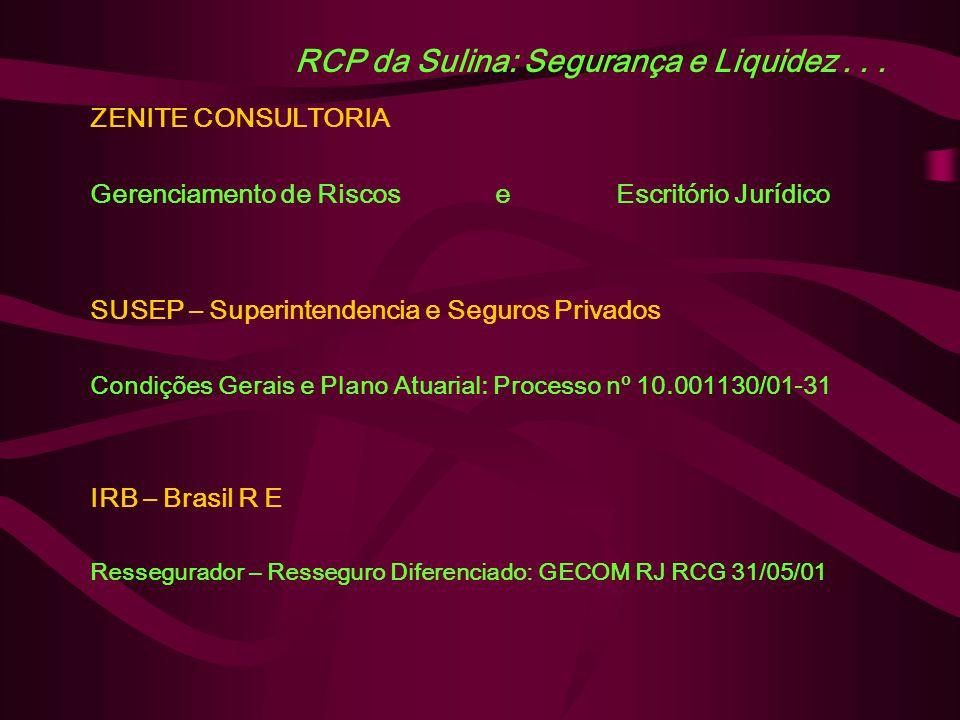 RCP da Sulina: Segurança e Liquidez... ZENITE CONSULTORIA Gerenciamento de Riscos e Escritório Jurídico SUSEP – Superintendencia e Seguros Privados Co