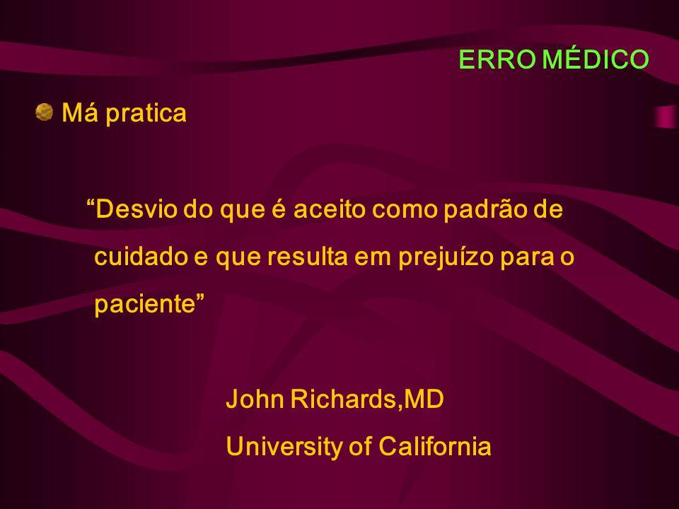 ERRO MÉDICO Má pratica Desvio do que é aceito como padrão de cuidado e que resulta em prejuízo para o paciente John Richards,MD University of Californ