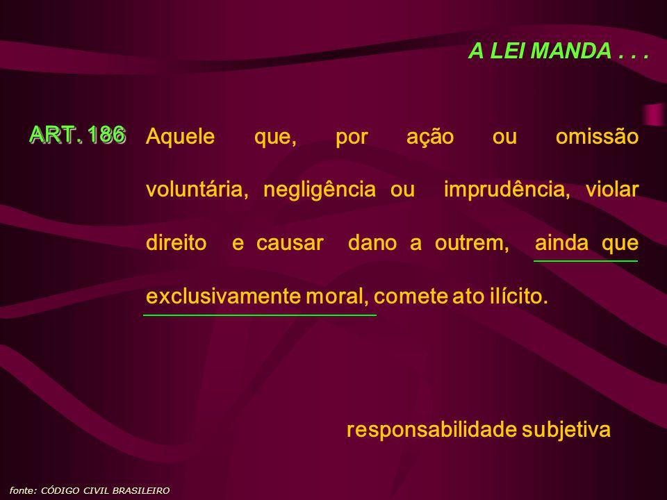 A LEI MANDA... fonte: CÓDIGO CIVIL BRASILEIRO Aquele que, por ação ou omissão voluntária, negligência ou imprudência, violar direito e causar dano a o
