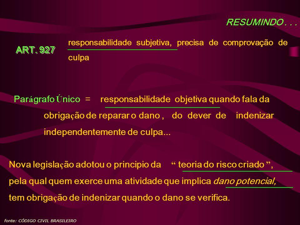 RESUMINDO... fonte: CÓDIGO CIVIL BRASILEIRO ART. 927 responsabilidade subjetiva, precisa de comprovação de culpa Par á grafo Ú nico = responsabilidade
