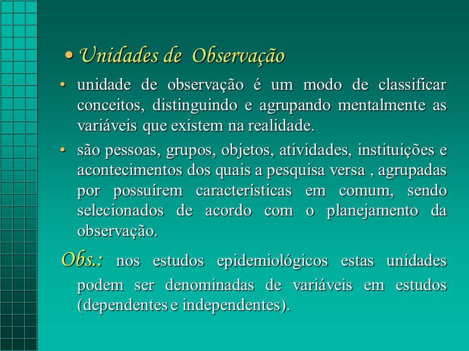 Unidades de ObservaçãoUnidades de Observação unidade de observação é um modo de classificar conceitos, distinguindo e agrupando mentalmente as variáveis que existem na realidade.unidade de observação é um modo de classificar conceitos, distinguindo e agrupando mentalmente as variáveis que existem na realidade.