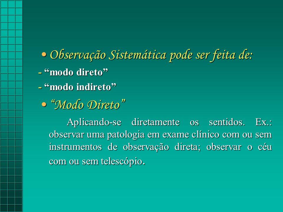 Observação Sistemática pode ser feita de:Observação Sistemática pode ser feita de: - modo direto - modo indireto Modo DiretoModo Direto Aplicando-se diretamente os sentidos.
