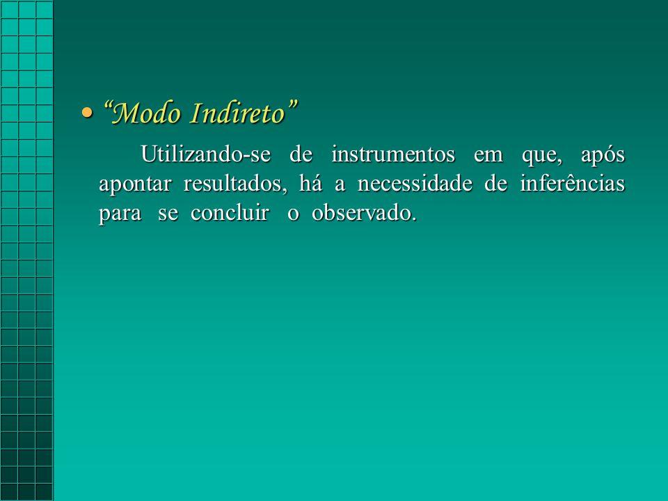 Modo IndiretoModo Indireto Utilizando-se de instrumentos em que, após apontar resultados, há a necessidade de inferências para se concluir o observado.