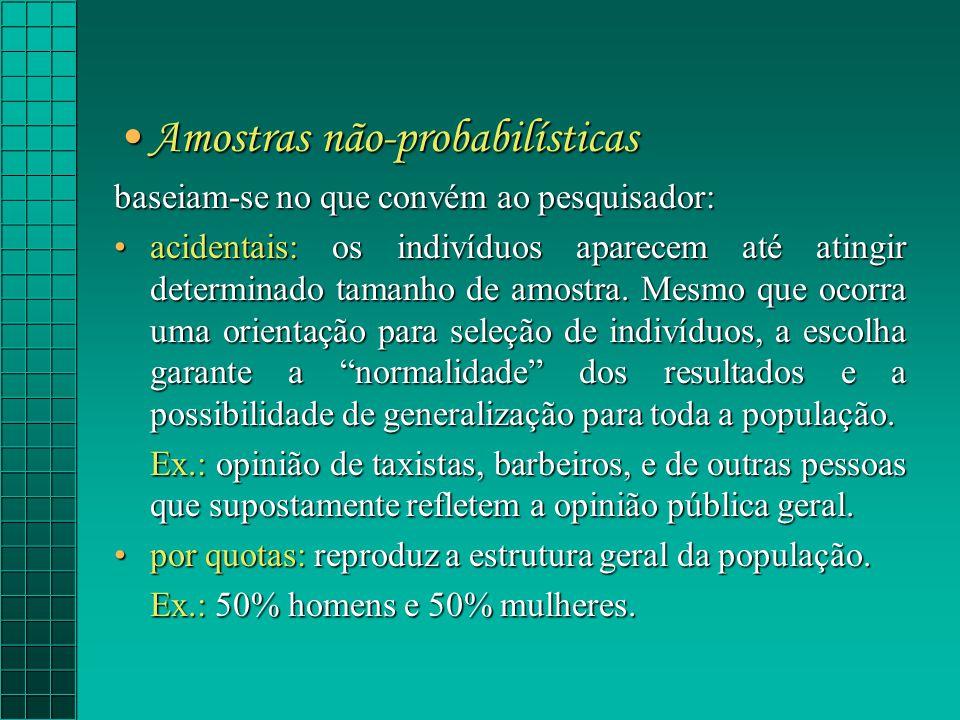 Amostras não-probabilísticasAmostras não-probabilísticas baseiam-se no que convém ao pesquisador: acidentais: os indivíduos aparecem até atingir determinado tamanho de amostra.
