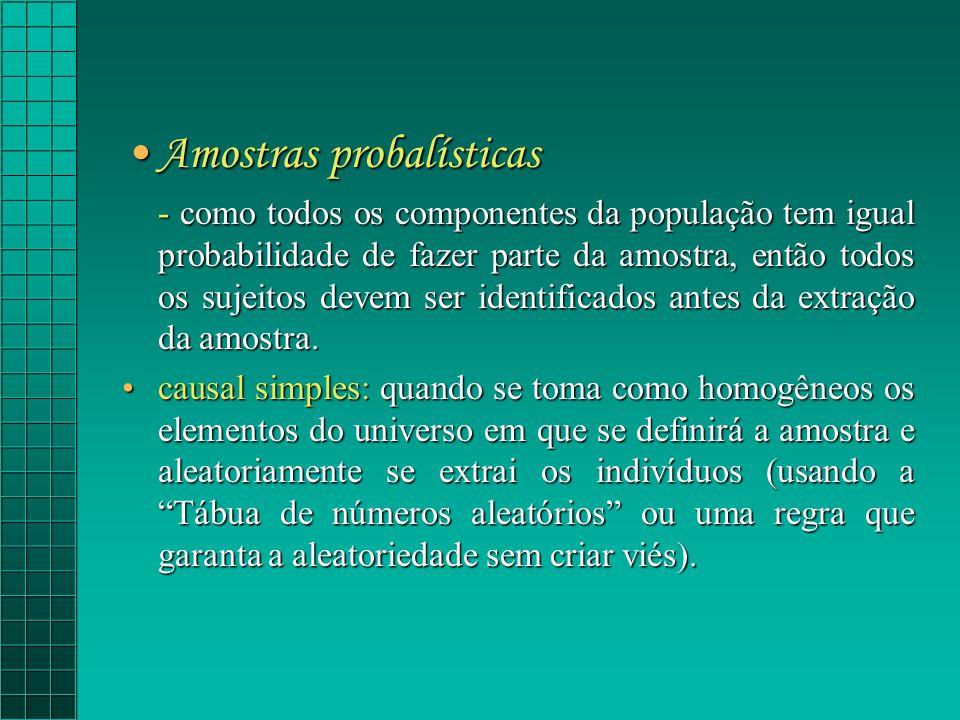 Amostras probalísticasAmostras probalísticas - como todos os componentes da população tem igual probabilidade de fazer parte da amostra, então todos os sujeitos devem ser identificados antes da extração da amostra.