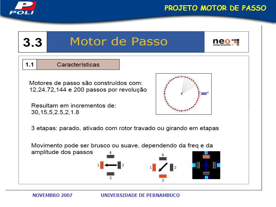 UNIVERSIDADE DE PERNAMBUCONOVEMBRO 2007 PROJETO MOTOR DE PASSO