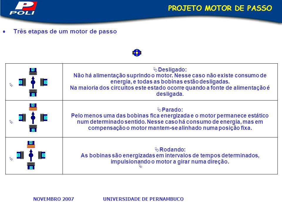 UNIVERSIDADE DE PERNAMBUCONOVEMBRO 2007 PROJETO MOTOR DE PASSO Três etapas de um motor de passo Desligado: Não há alimentação suprindo o motor.