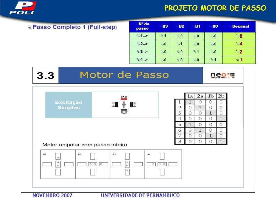 UNIVERSIDADE DE PERNAMBUCONOVEMBRO 2007 PROJETO MOTOR DE PASSO Passo Completo 1 (Full-step ) N º do passo B3 B2 B1 B0 Decimal 1--> 1 0 0 0 8 2--> 0 1 0 0 4 3--> 0 0 1 0 2 4--> 0 0 0 1 1