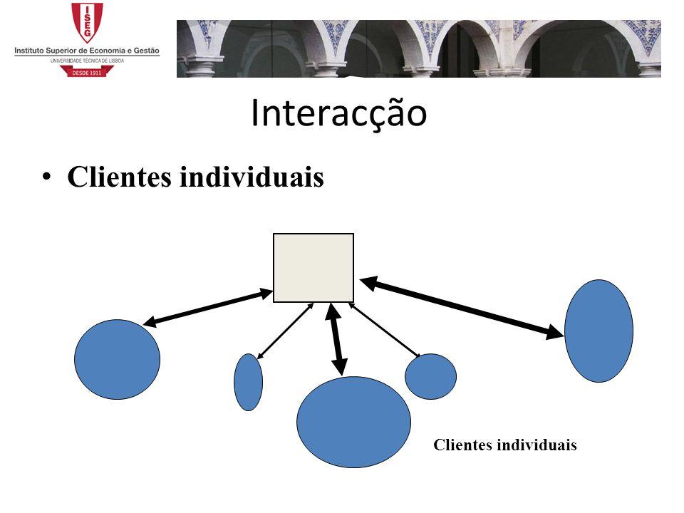 Interacção Clientes individuais
