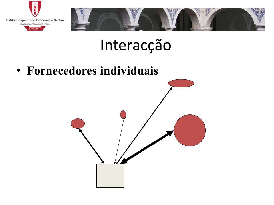 Interacção Fornecedores individuais