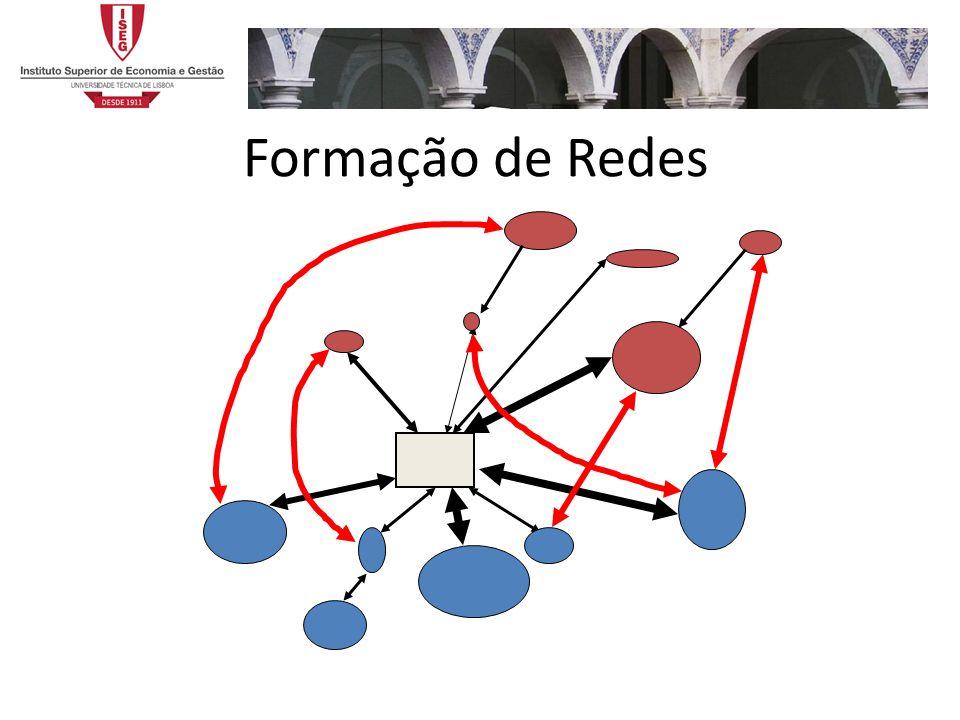 Formação de Redes