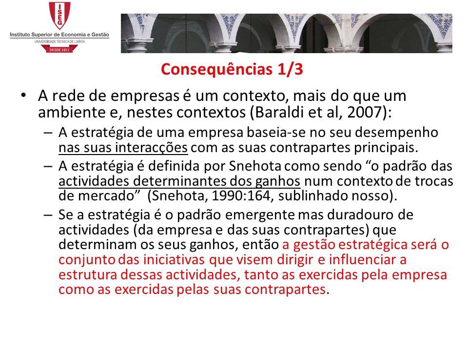 Consequências 1/3 A rede de empresas é um contexto, mais do que um ambiente e, nestes contextos (Baraldi et al, 2007): – A estratégia de uma empresa baseia-se no seu desempenho nas suas interacções com as suas contrapartes principais.