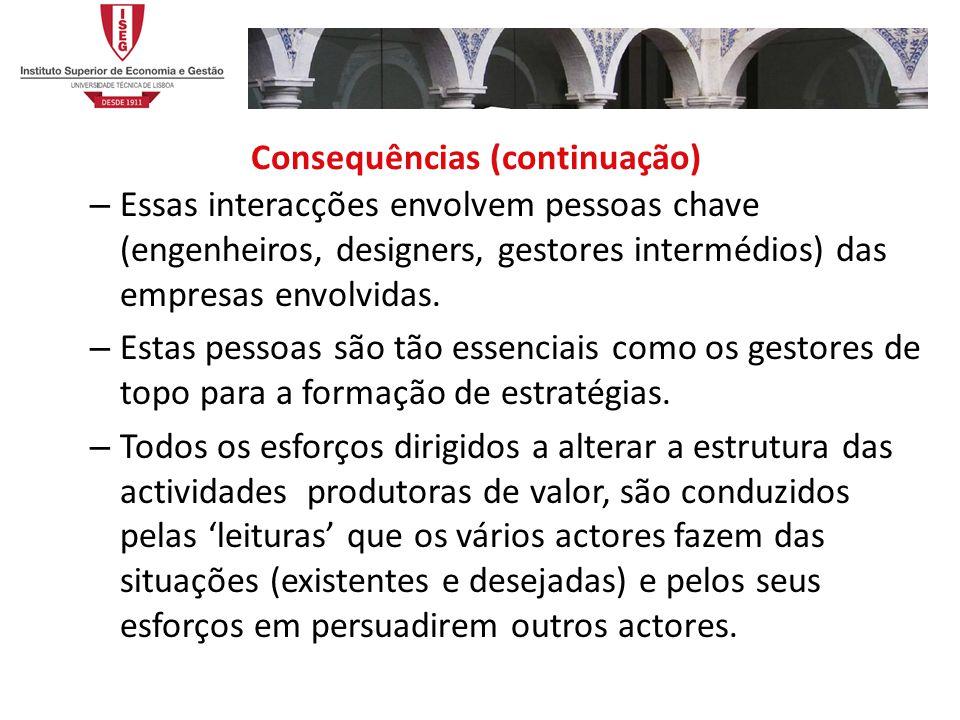 Consequências (continuação) – Essas interacções envolvem pessoas chave (engenheiros, designers, gestores intermédios) das empresas envolvidas. – Estas