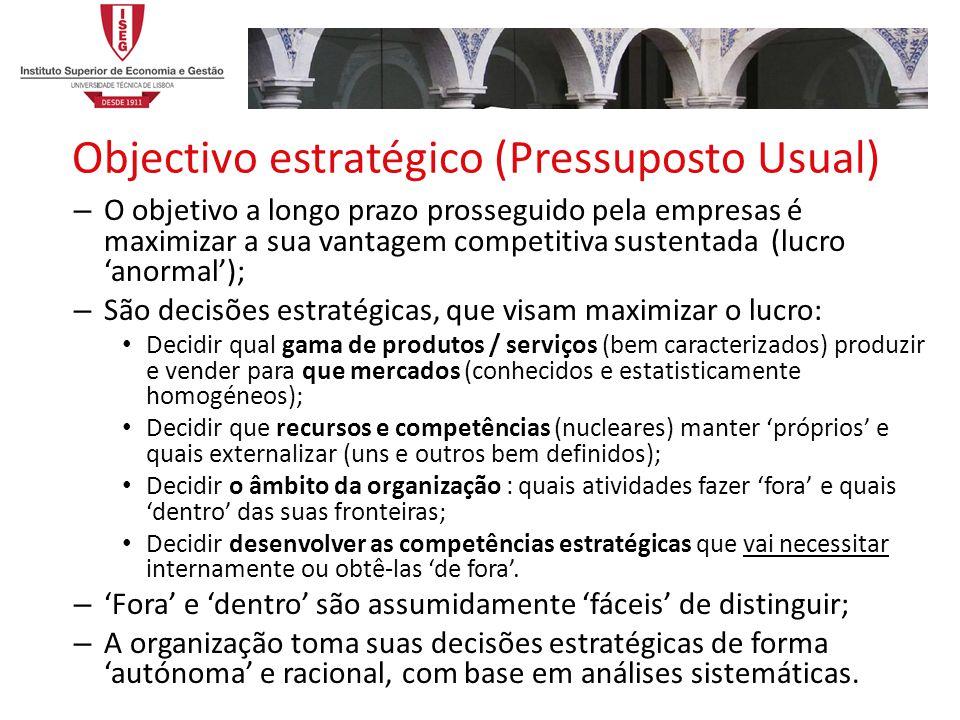 Objectivo estratégico (Pressuposto Usual) – O objetivo a longo prazo prosseguido pela empresas é maximizar a sua vantagem competitiva sustentada (lucr