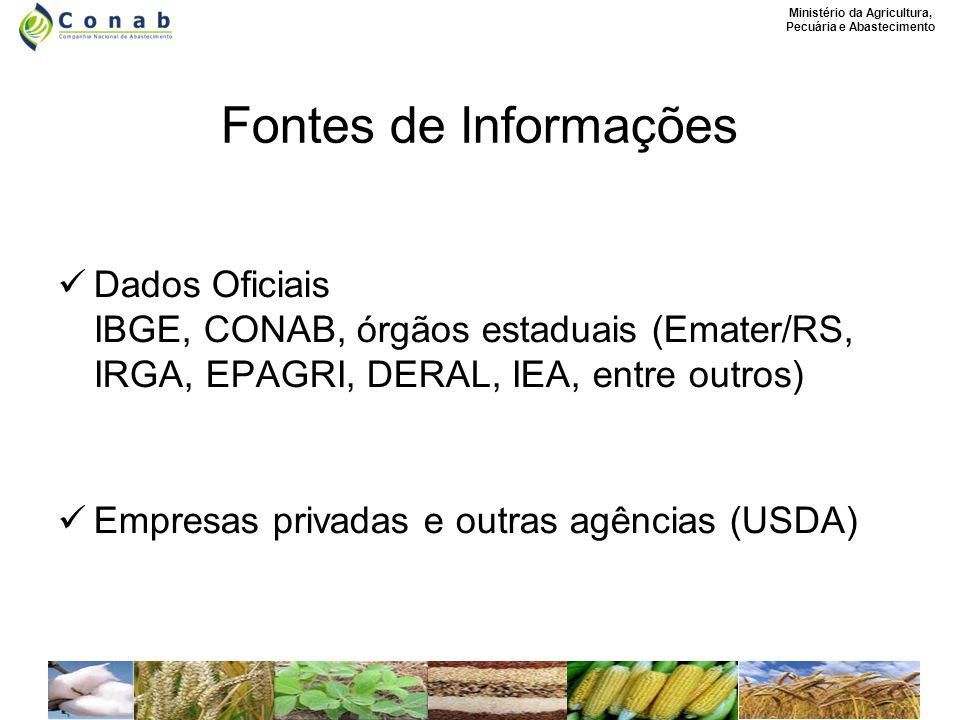 Ministério da Agricultura, Pecuária e Abastecimento Fontes de Informações Dados Oficiais IBGE, CONAB, órgãos estaduais (Emater/RS, IRGA, EPAGRI, DERAL, IEA, entre outros) Empresas privadas e outras agências (USDA)