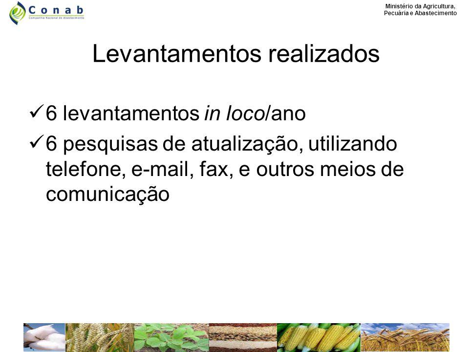 Ministério da Agricultura, Pecuária e Abastecimento Levantamentos realizados 6 levantamentos in loco/ano 6 pesquisas de atualização, utilizando telefone, e-mail, fax, e outros meios de comunicação