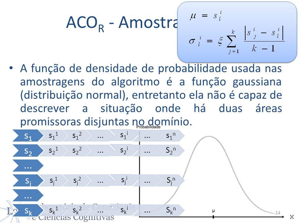 s1 s1 1 s1 2... s1 i...s1 n s2 s2 1 s2 2... s2 i...S2 n... sj sj 1 sj 2... sj i...Sj n... sk sk 1 sk 2... sk i...Sk n ACO R - Amostragem A função de d