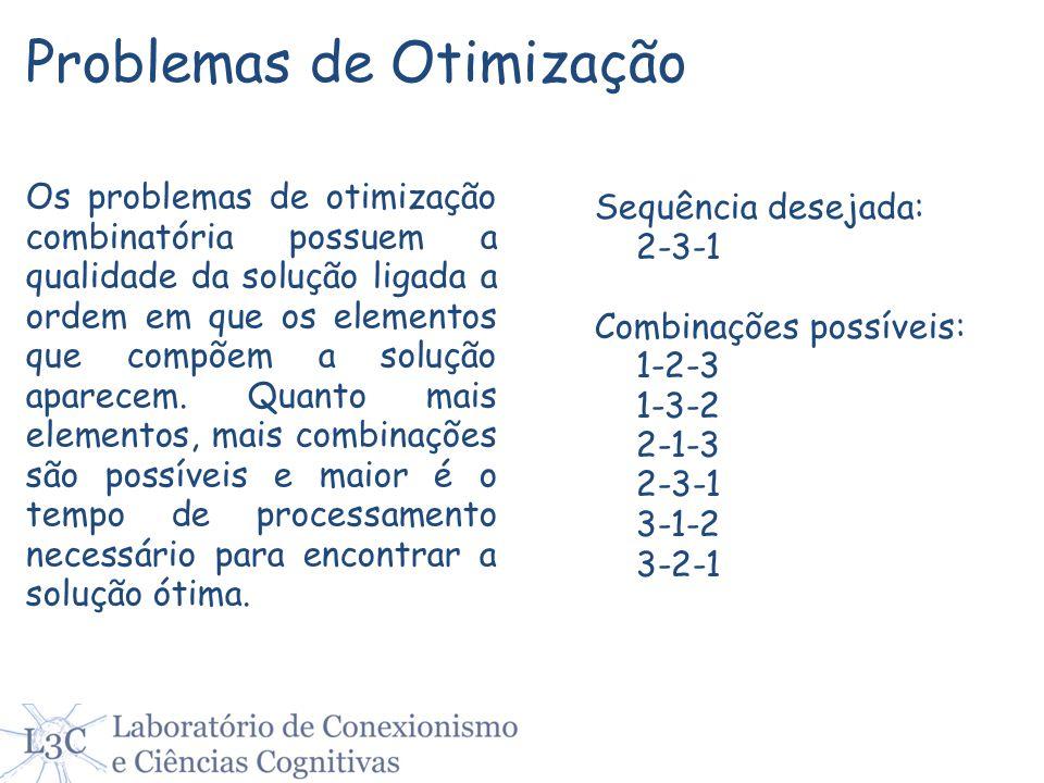 Problemas de Otimização Os problemas de otimização combinatória possuem a qualidade da solução ligada a ordem em que os elementos que compõem a soluçã