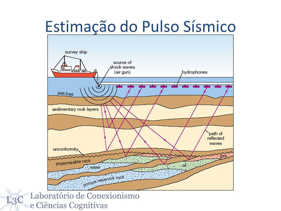 Estimação do Pulso Sísmico