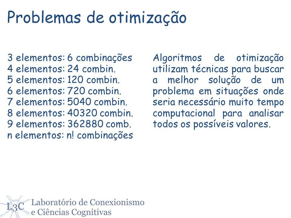 Problemas de otimização 3 elementos: 6 combinações 4 elementos: 24 combin. 5 elementos: 120 combin. 6 elementos: 720 combin. 7 elementos: 5040 combin.